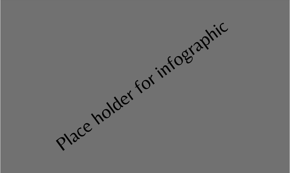 place-holder